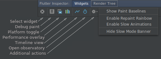 IntelliJ Flutter Inspector Window