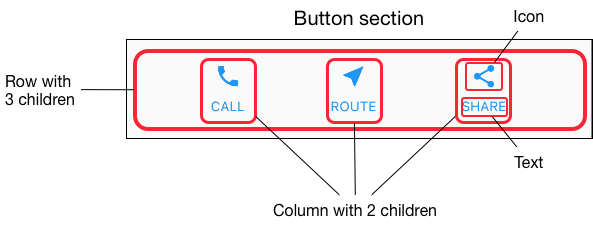 diagramming the widgets in the button section
